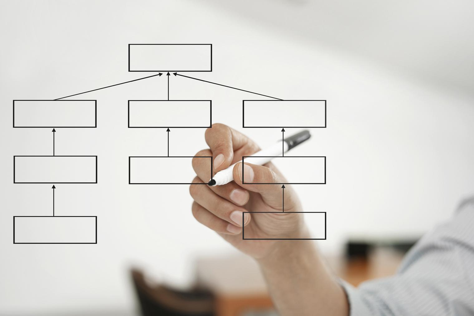 À propos de l'Ordre professionnel de la physiothérapie du Québec - structure