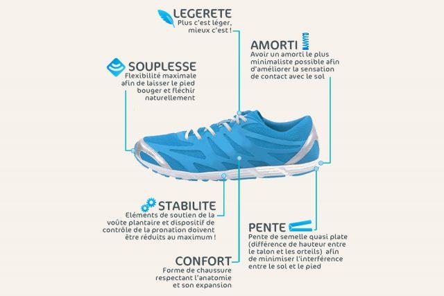 Course à pied : chaussures