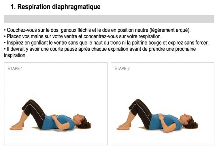 Fibromyalgie et physiothérapie : exercice 1