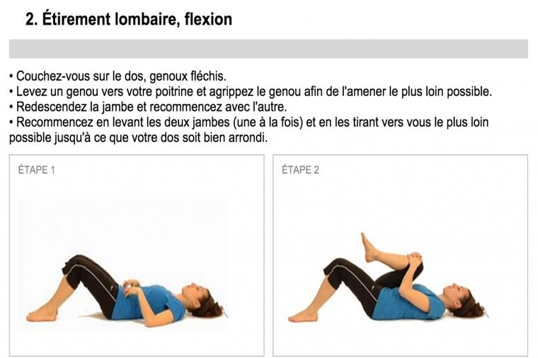 Fibromyalgie et physiothérapie : exercice 2