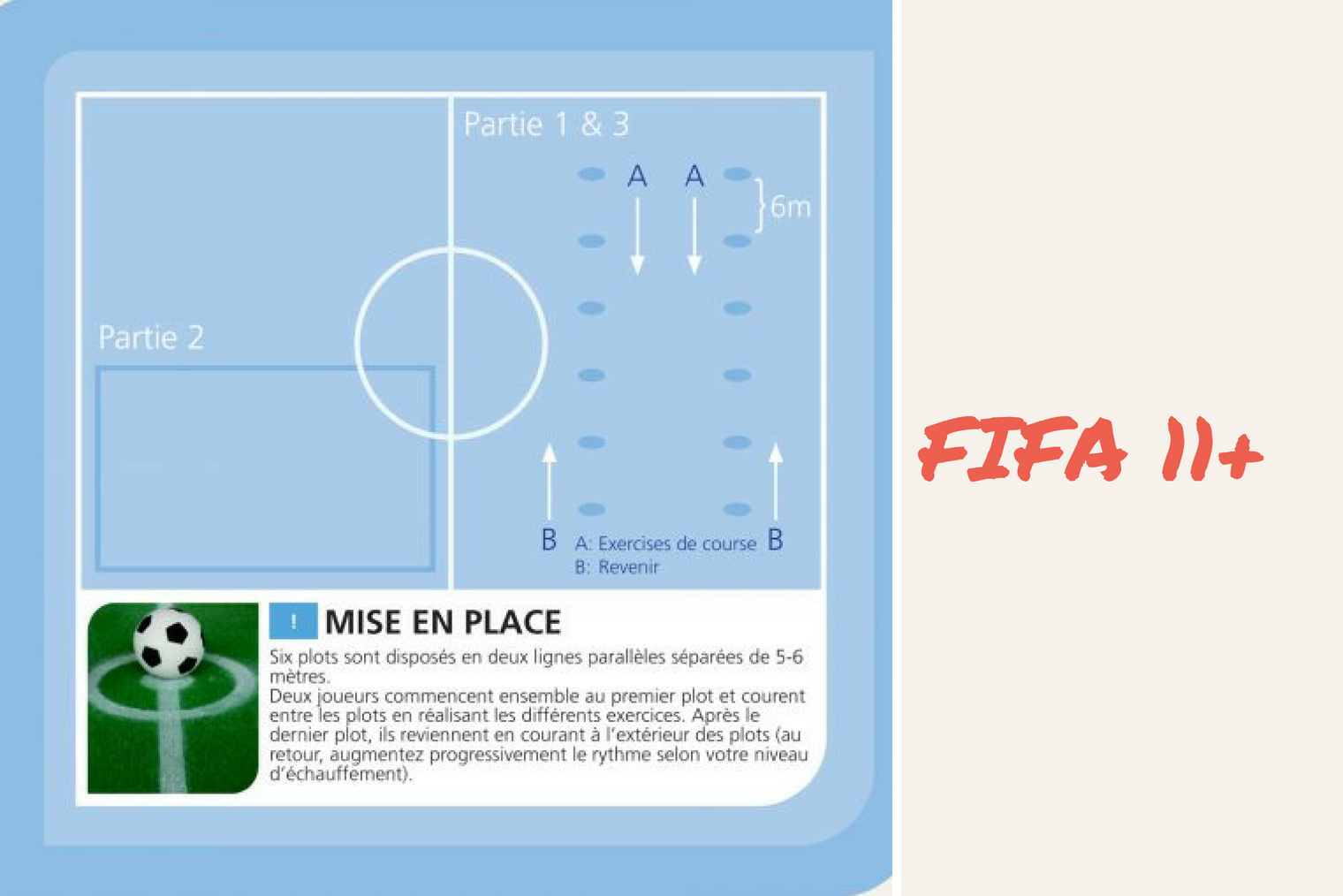 Fifa 11+ illustration