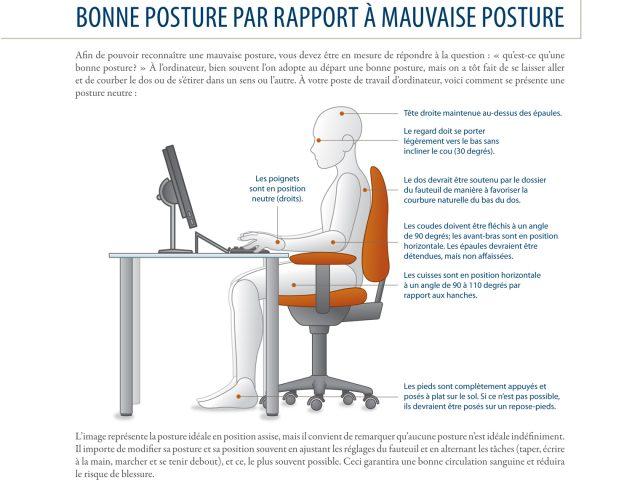 Maux de dos au bureau : position