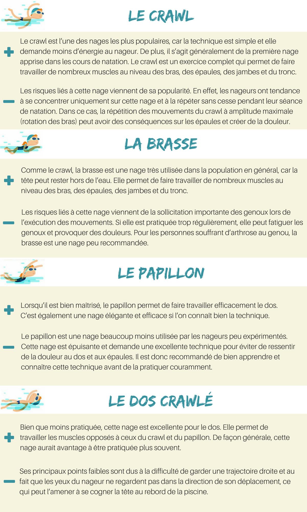 Natation : 6 conseils d'un physiothérapeute - nages