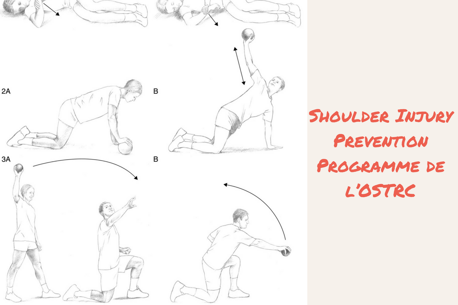 Shoulder injury prevention programme illustration