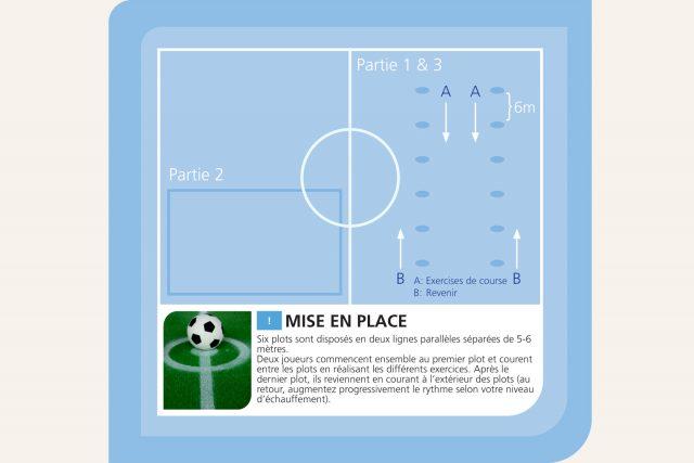 Soccer : un échauffement : terrain