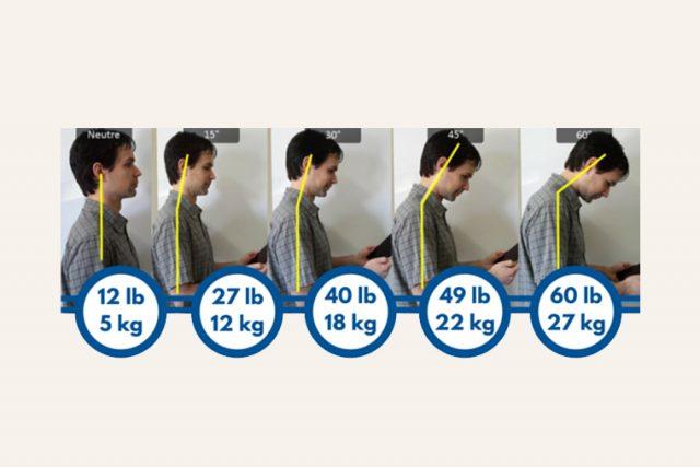 Tablette et téléphone : poids